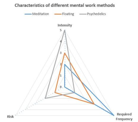 mental_work_comparison